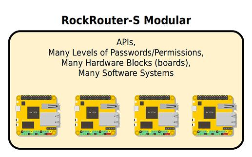 RockRouter-008