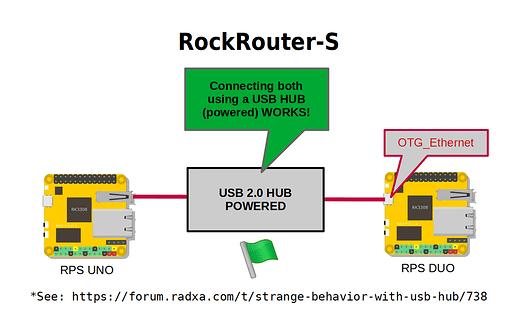 RockRouter-004