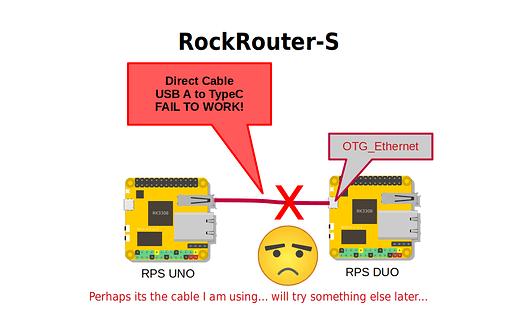 RockRouter-003