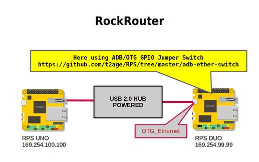 RockRouter-006