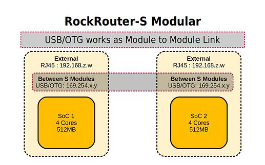 RockRouter-002