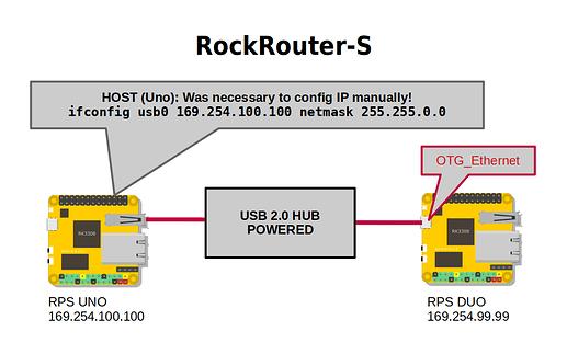 RockRouter-005