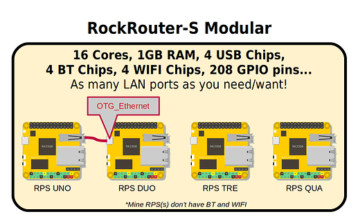 RockRouter-001